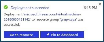 Virtual Machine Deployment success notification