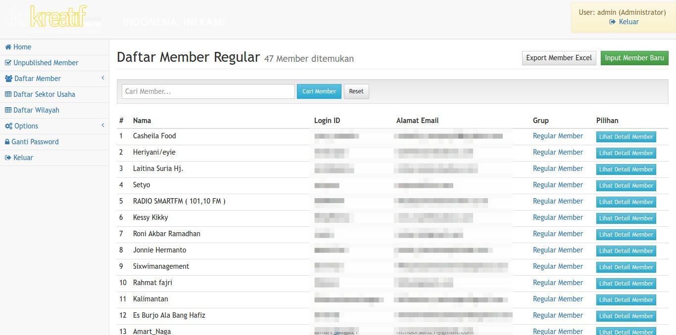 Daftar Member AkuKREATIF.com (Admin Area)